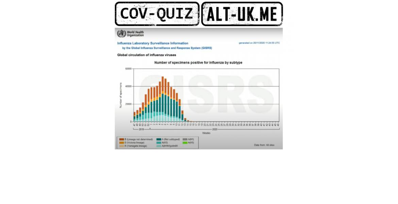https://www.alt-uk.me/image/cache/catalog/cov-quiz-alt-uk-me-answer-18-01-21-1170x600.png