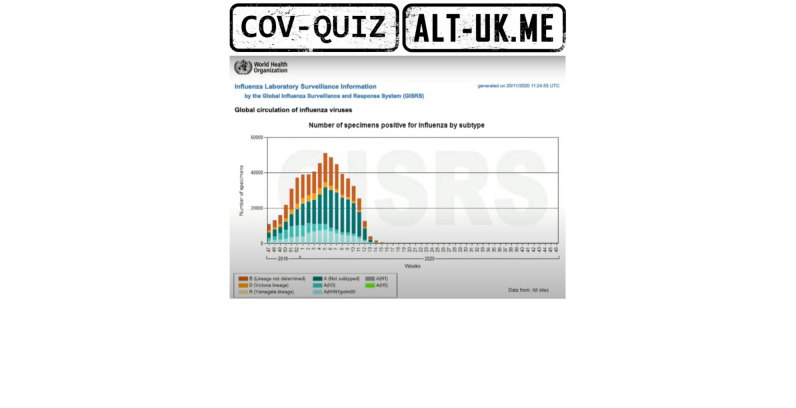 COV-QUIZ ANSWER from 18-01-2021